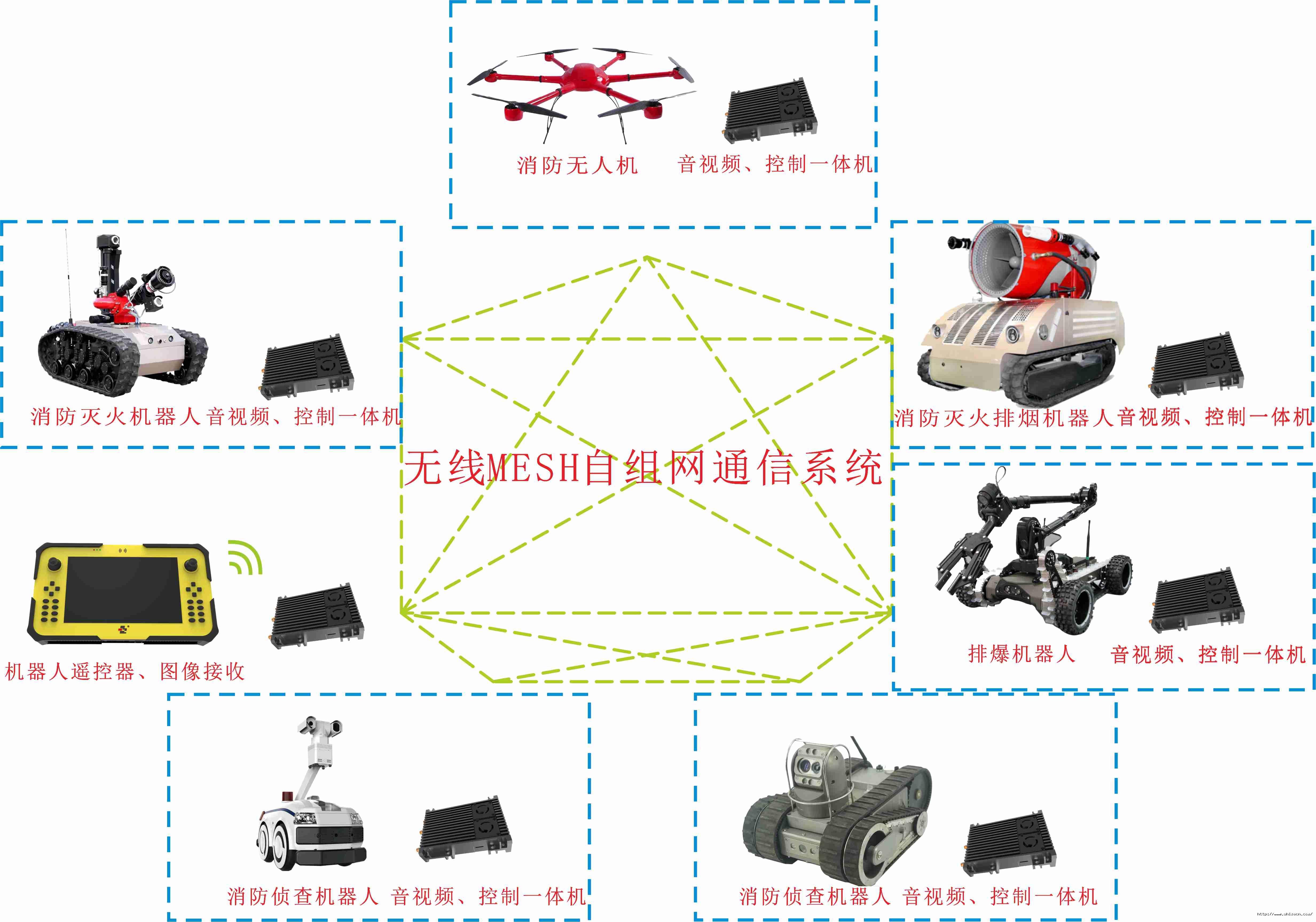 无线MESH自组网系统---2018.07.172.jpg